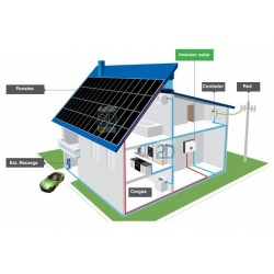 Pack fotovoltaica 2Kw