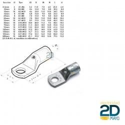 terminales-de-conexion-reforzados-fabricado-en-cobre